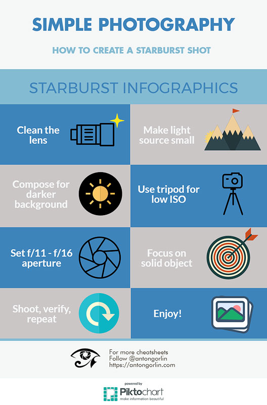 how to create starburst shot